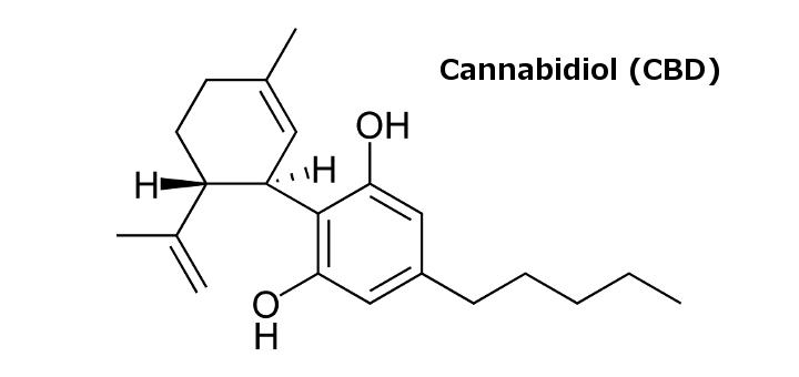 formule cbd